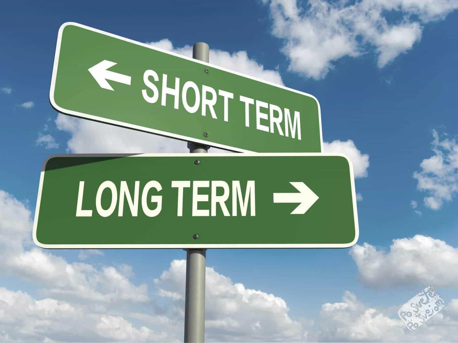 Forex term short long